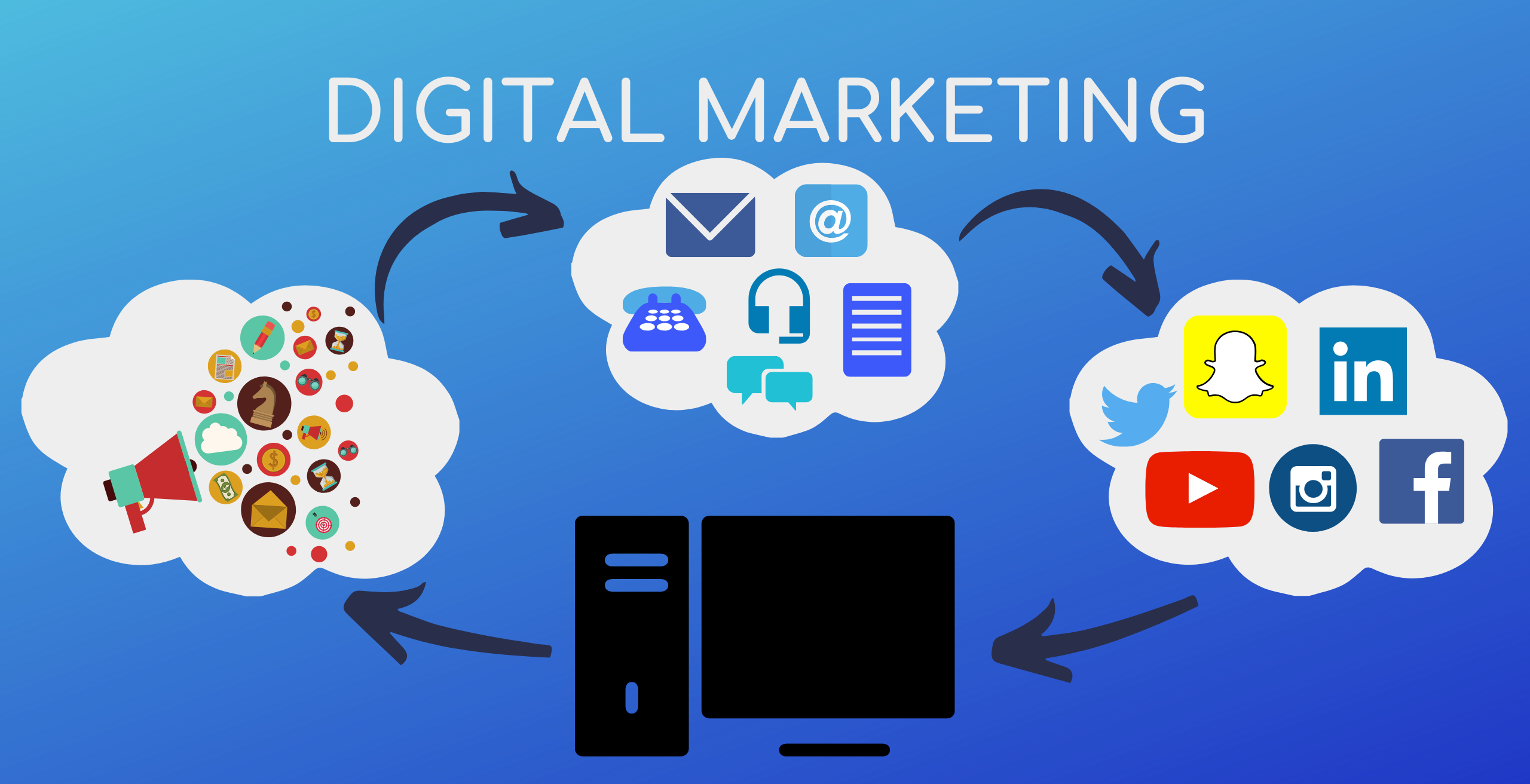 Top Five Ways How Digital Marketing Helps Your Business to Grow